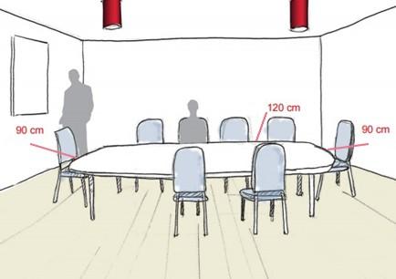 Choisir la table de r union qu il vous faut le blog for Dimension bureau