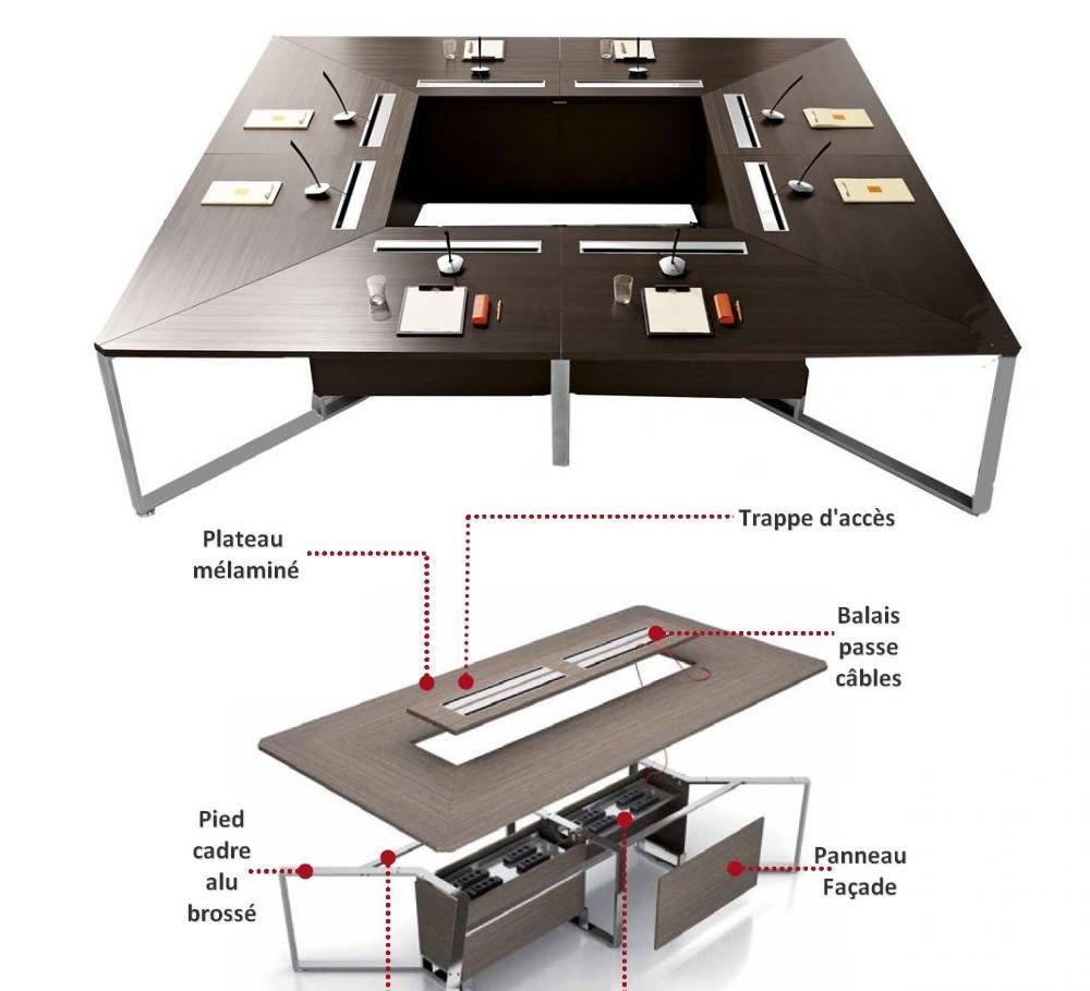 table de réunion numérique